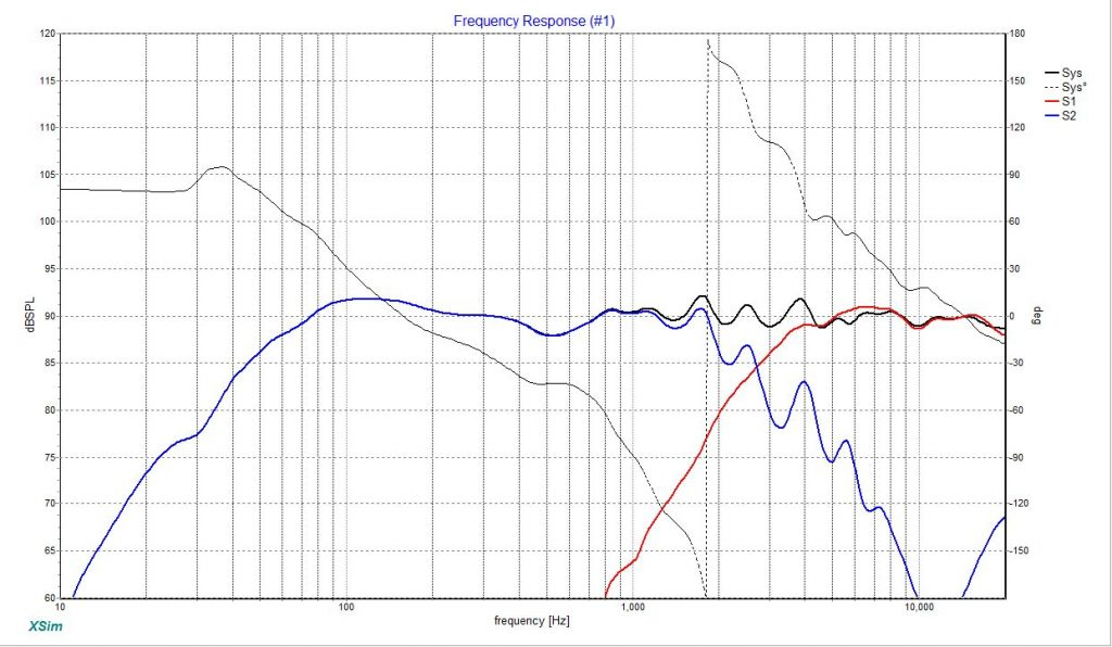 A26 Frequency Response Curve