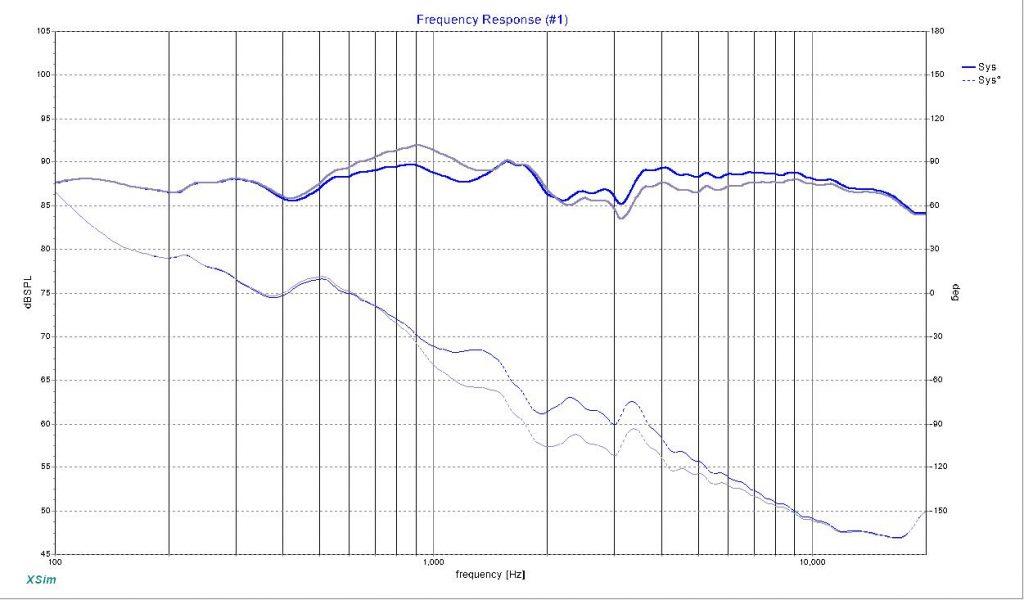 A26 Response Curve -- Stock vs. Modded