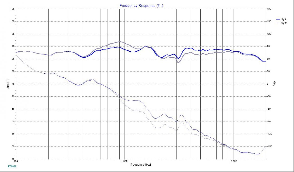 A26 Frequency Response Curve -- Stock vs. Modded
